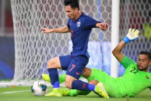 อนาคตบอลทีมชาติไทย